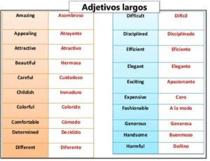 Adjetivos en inglés